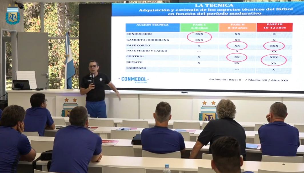 El entrenamiento de la técnica en el fútbol infantil