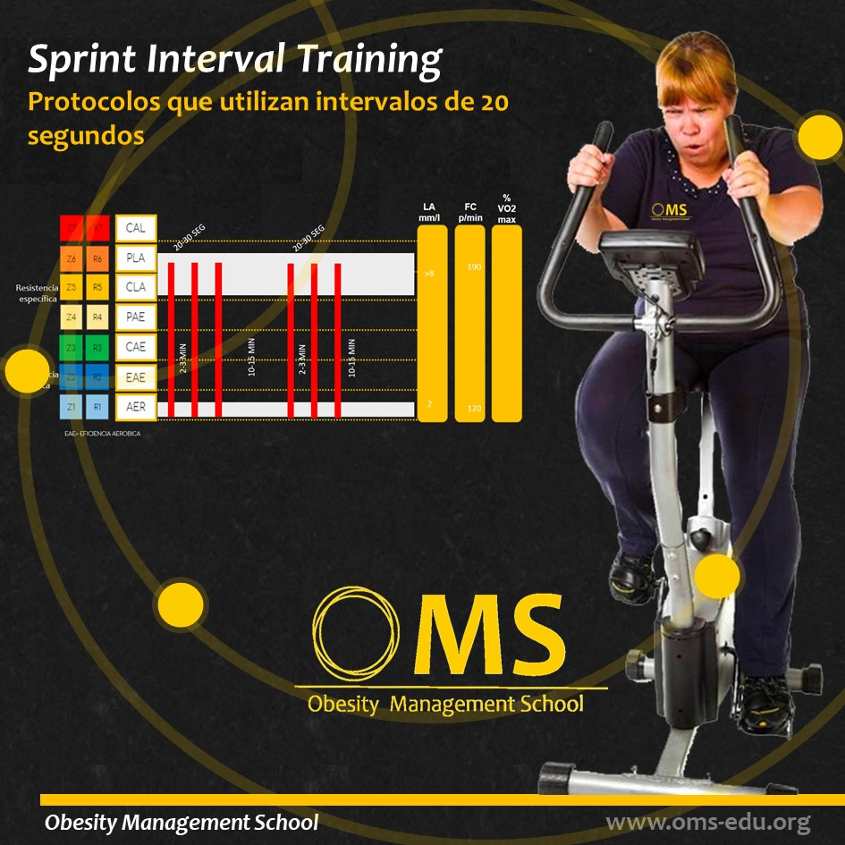 Entrenamiento de alta intensidad neuromuscular integrado mediante circuito reduce la grasa corporal. Científico VS Entrenador