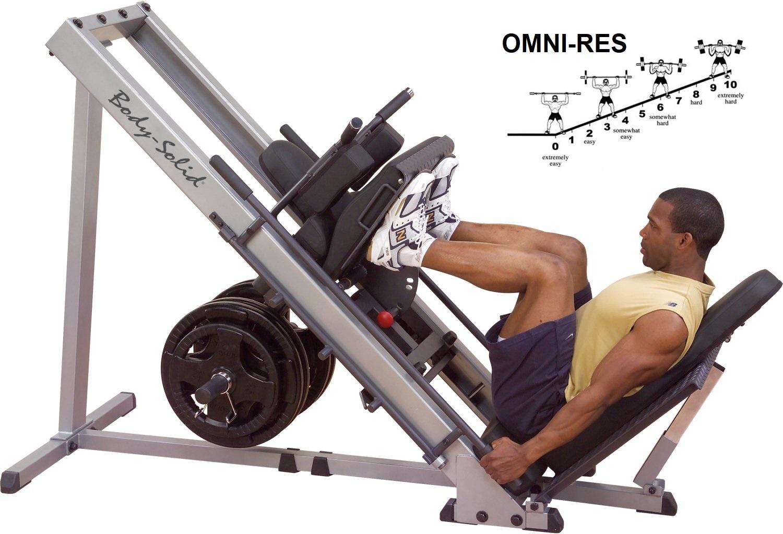 El esfuerzo percibido es afectado por la configuración de la serie submáxima usada en el ejercicio de fuerza