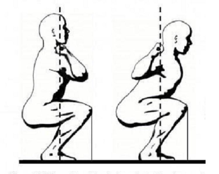 Relaciones de carga-velocidad de los ejercicios de sentadilla frontal vs con barra atrás en hombres entrenados en fuerza